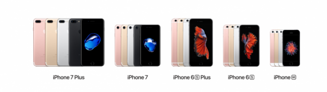 ea9f3c8ec30 Download Apple iOS 10.3.1 For All Devices (Direct Download Links)