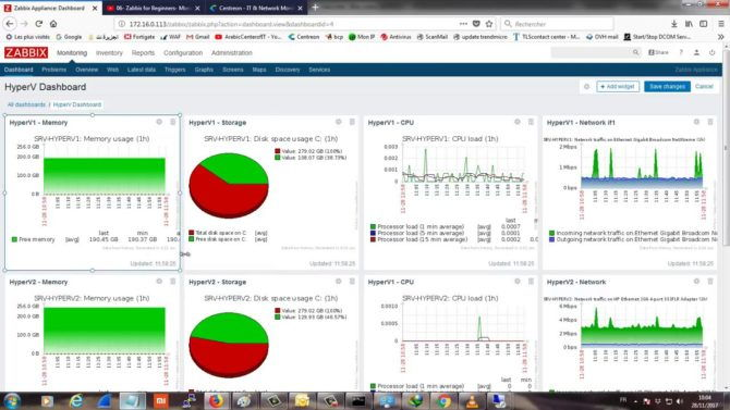 Network Management Tools To Make IT Admin Life Easier: The Best Free